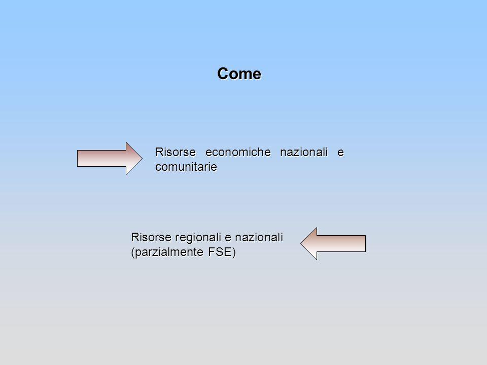 Come Risorse economiche nazionali e comunitarie