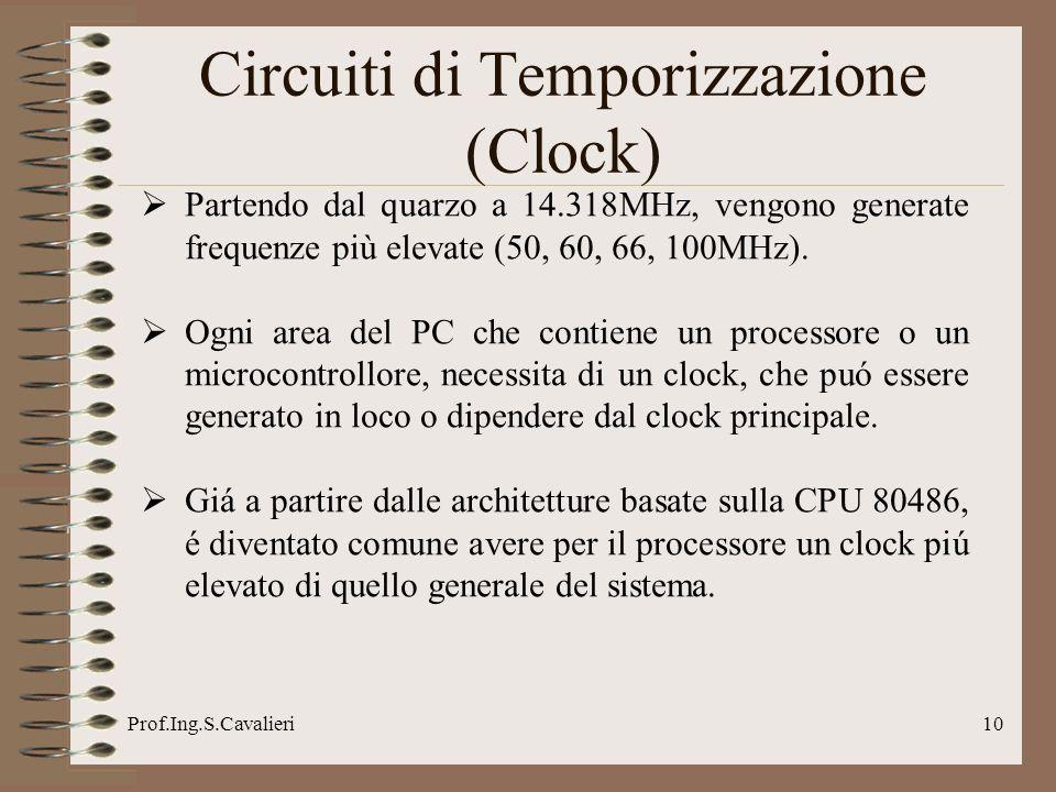 Circuiti di Temporizzazione (Clock)