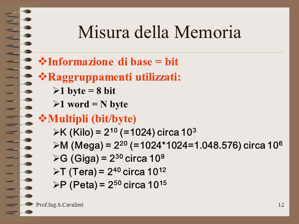 Misura della Memoria Informazione di base = bit
