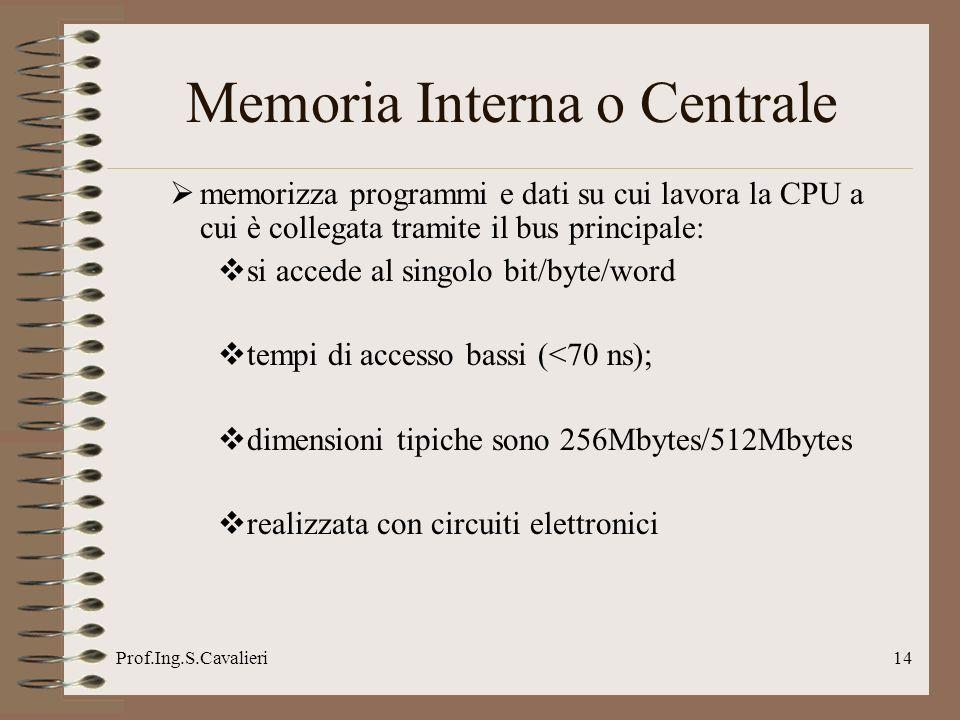 Memoria Interna o Centrale