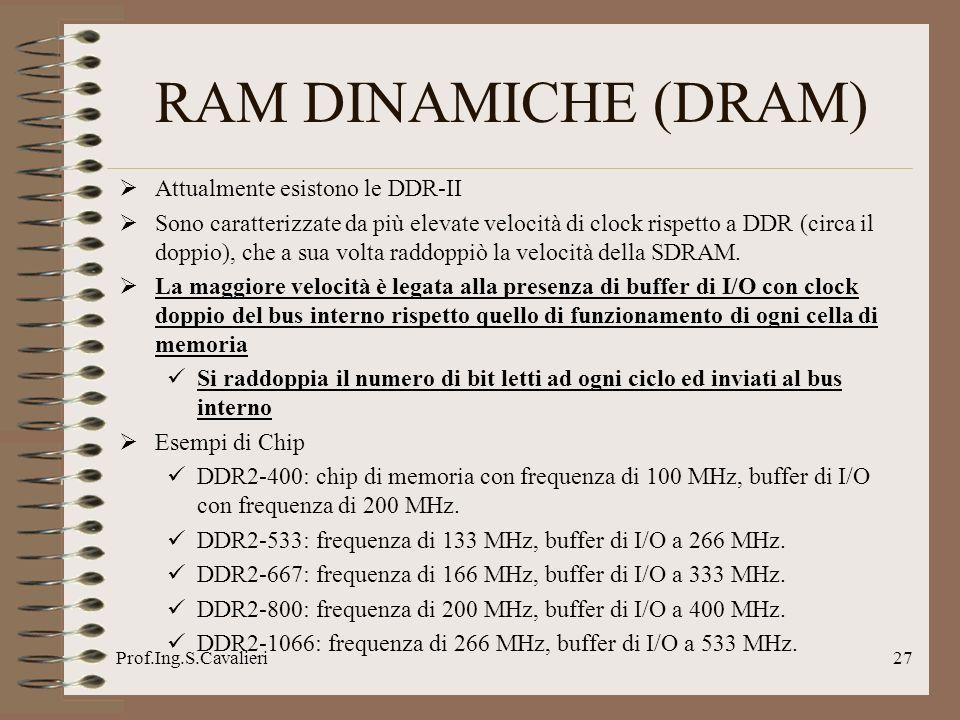 RAM DINAMICHE (DRAM) Attualmente esistono le DDR-II