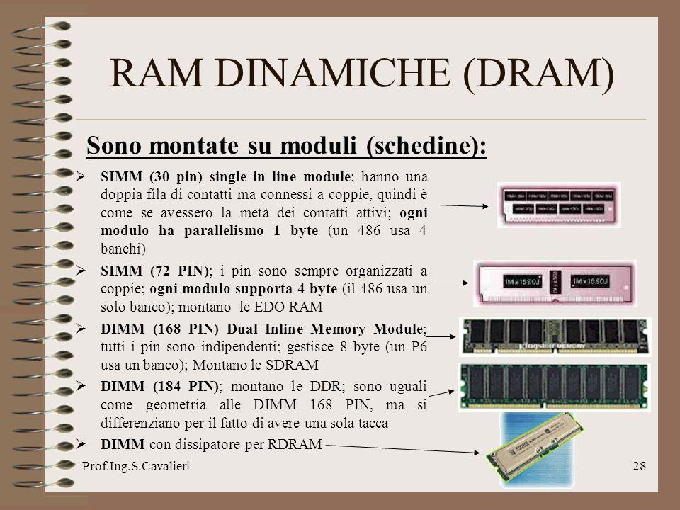 RAM DINAMICHE (DRAM) Sono montate su moduli (schedine):