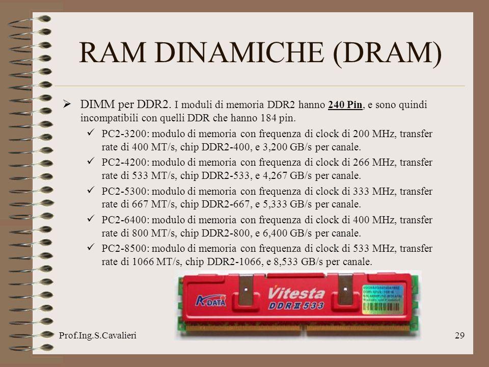 RAM DINAMICHE (DRAM) DIMM per DDR2. I moduli di memoria DDR2 hanno 240 Pin, e sono quindi incompatibili con quelli DDR che hanno 184 pin.