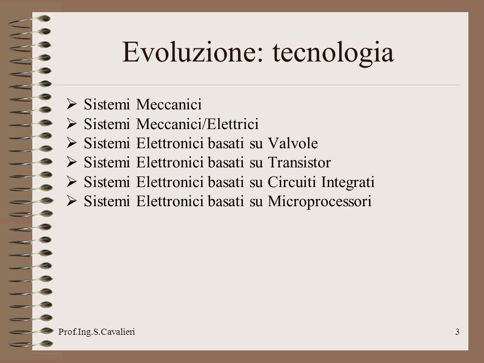 Evoluzione: tecnologia