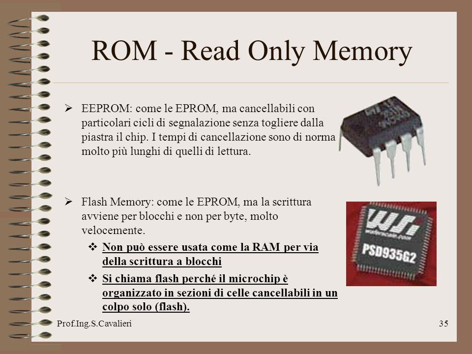 ROM - Read Only Memory