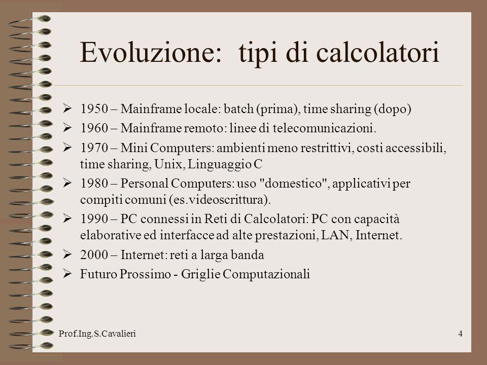 Evoluzione: tipi di calcolatori