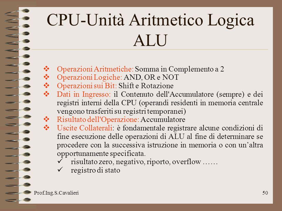 CPU-Unità Aritmetico Logica ALU