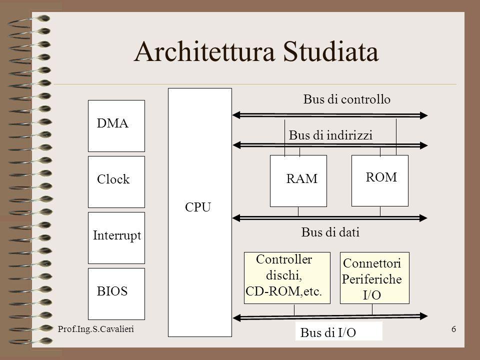 Architettura Studiata