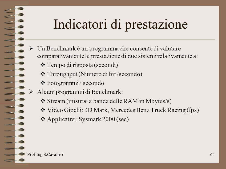 Indicatori di prestazione