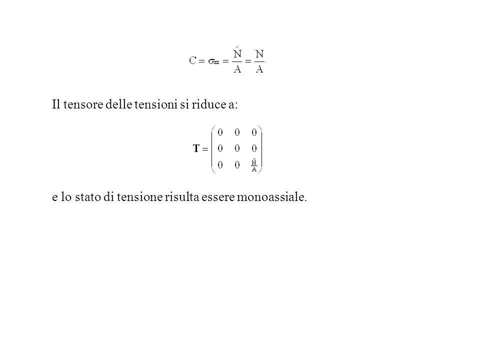 Il tensore delle tensioni si riduce a: