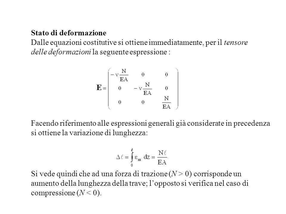 Stato di deformazione Dalle equazioni costitutive si ottiene immediatamente, per il tensore delle deformazioni la seguente espressione :