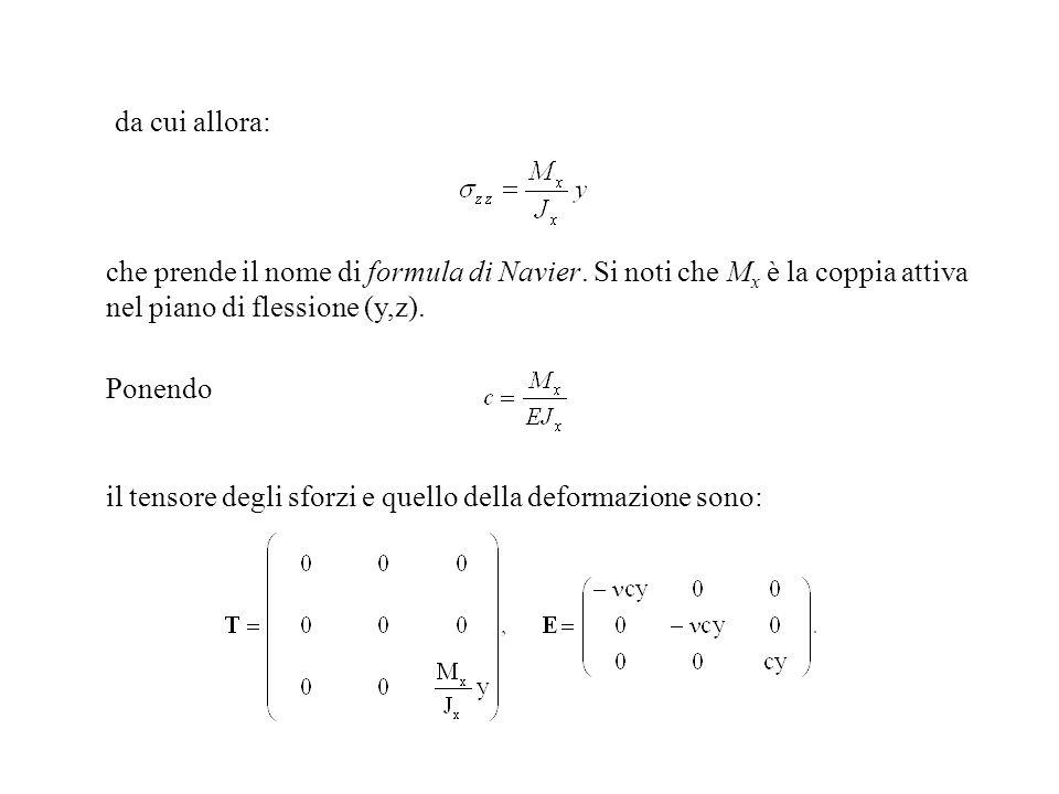 da cui allora: che prende il nome di formula di Navier. Si noti che Mx è la coppia attiva nel piano di flessione (y,z).