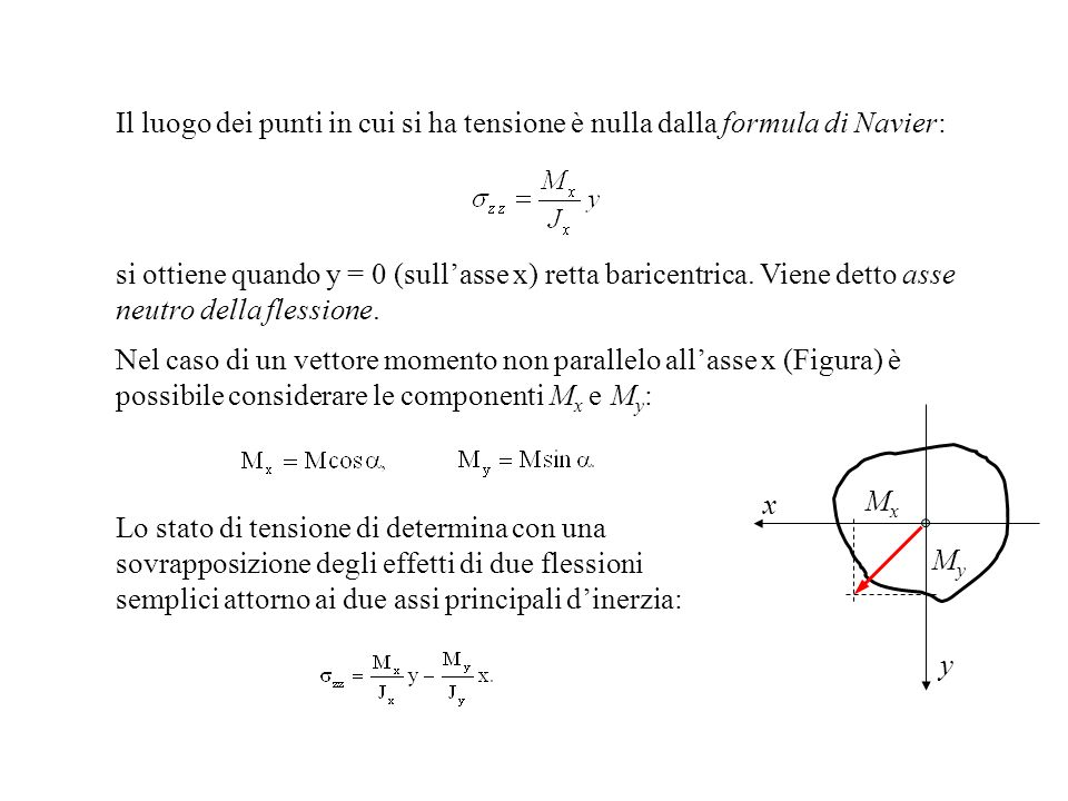 Il luogo dei punti in cui si ha tensione è nulla dalla formula di Navier: