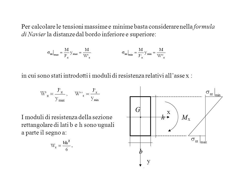 Per calcolare le tensioni massime e minime basta considerare nella formula di Navier la distanze dal bordo inferiore e superiore: