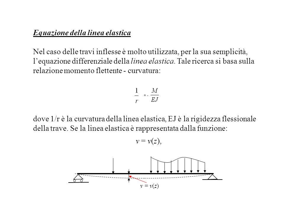 Equazione della linea elastica