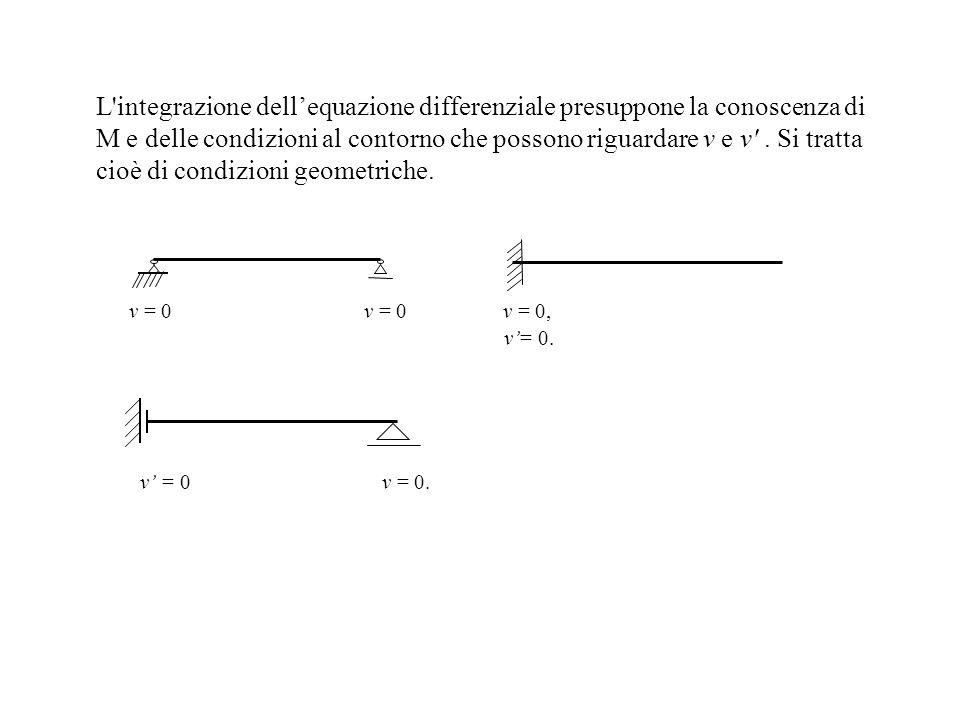 L integrazione dell'equazione differenziale presuppone la conoscenza di M e delle condizioni al contorno che possono riguardare v e v . Si tratta cioè di condizioni geometriche.