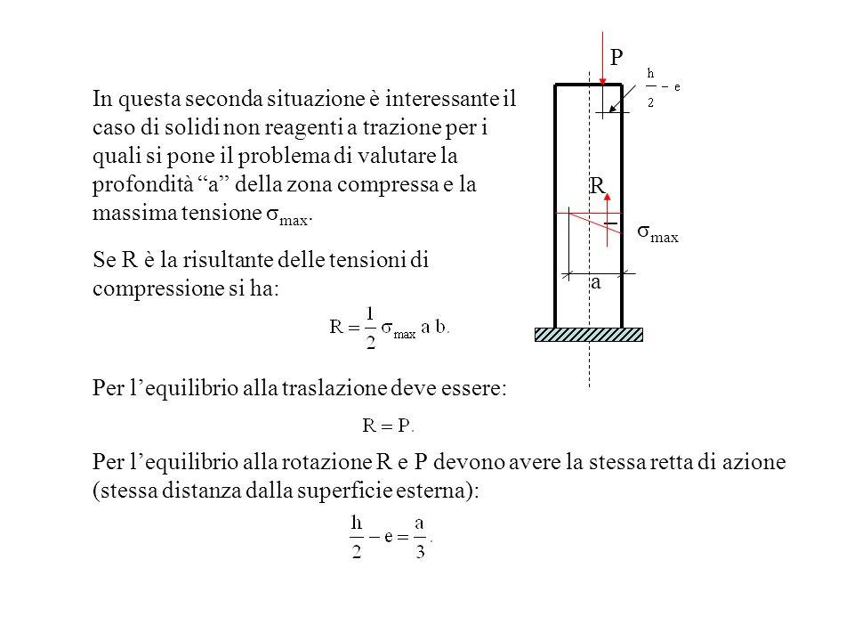 Se R è la risultante delle tensioni di compressione si ha: a