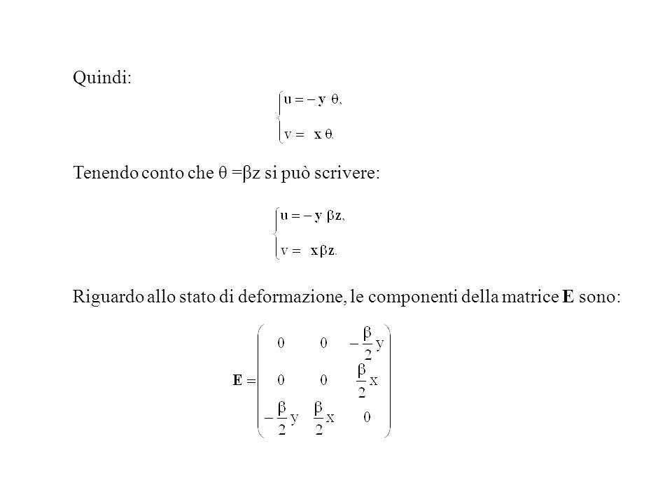 Quindi: Tenendo conto che θ =βz si può scrivere: Riguardo allo stato di deformazione, le componenti della matrice E sono: