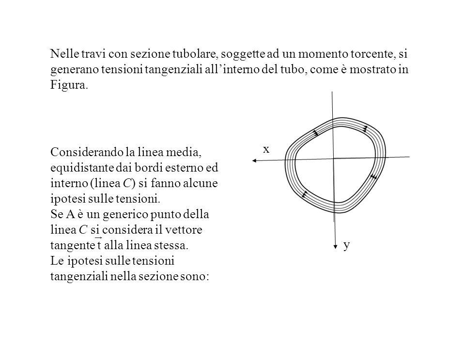 Le ipotesi sulle tensioni tangenziali nella sezione sono: