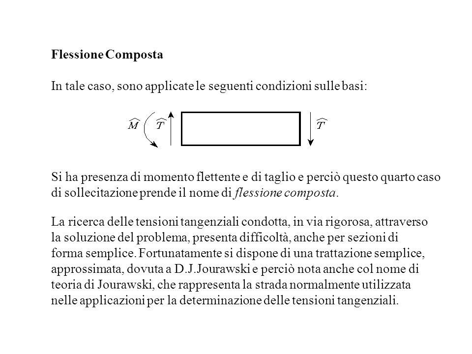 Flessione Composta In tale caso, sono applicate le seguenti condizioni sulle basi: