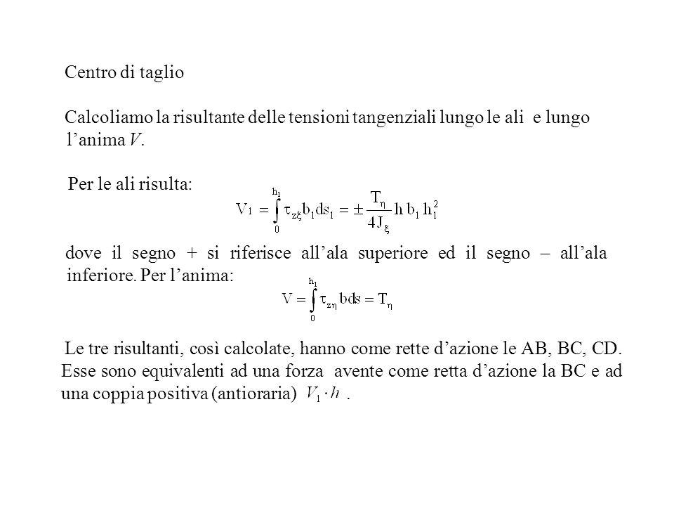 Centro di taglio Calcoliamo la risultante delle tensioni tangenziali lungo le ali e lungo l'anima V.