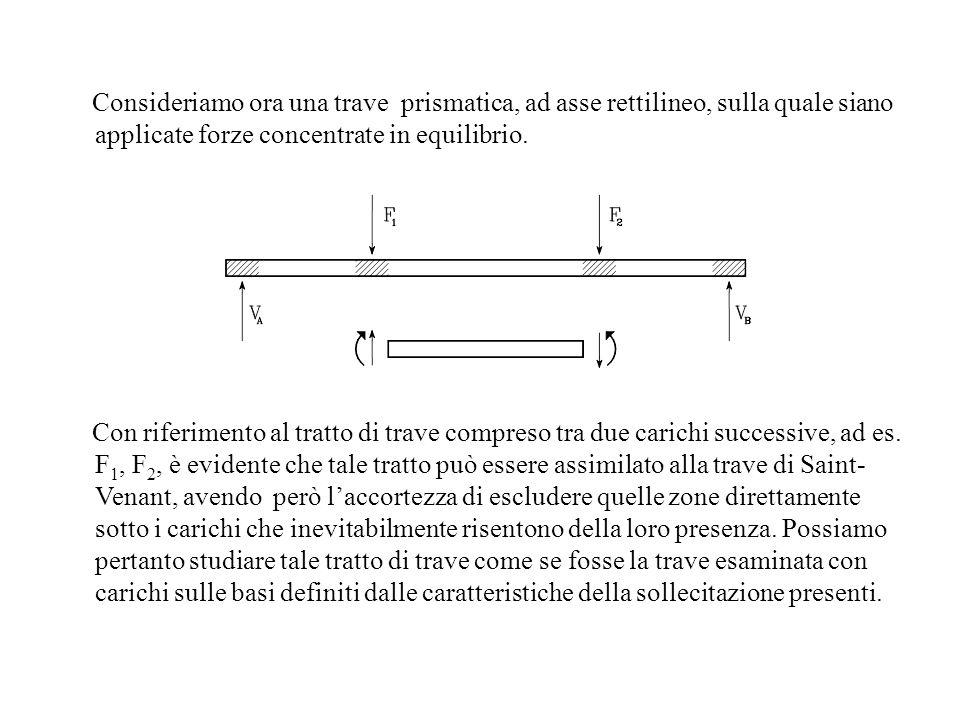 Consideriamo ora una trave prismatica, ad asse rettilineo, sulla quale siano applicate forze concentrate in equilibrio.