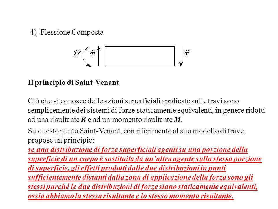 4) Flessione Composta Il principio di Saint-Venant.