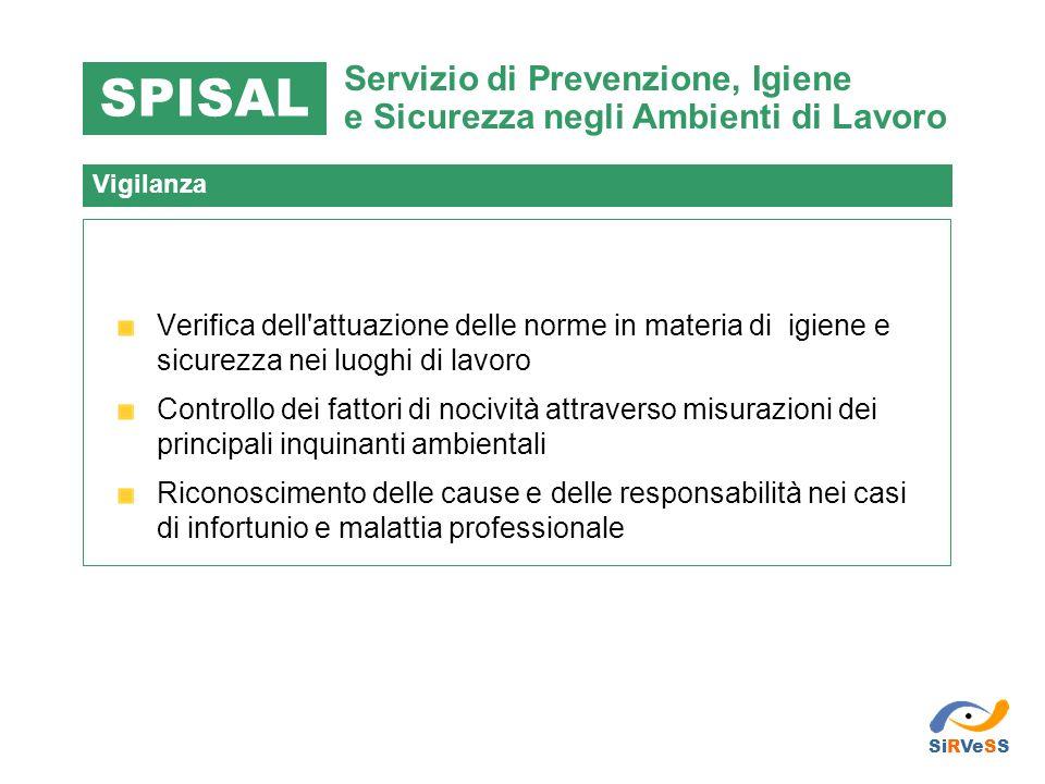 SPISAL Servizio di Prevenzione, Igiene e Sicurezza negli Ambienti di Lavoro. Vigilanza.
