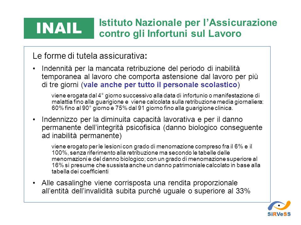 INAIL Istituto Nazionale per l'Assicurazione contro gli Infortuni sul Lavoro. Le forme di tutela assicurativa:
