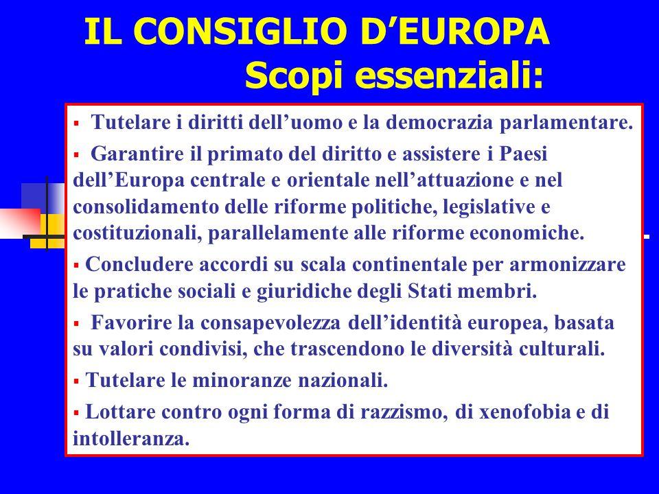 IL CONSIGLIO D'EUROPA Scopi essenziali: