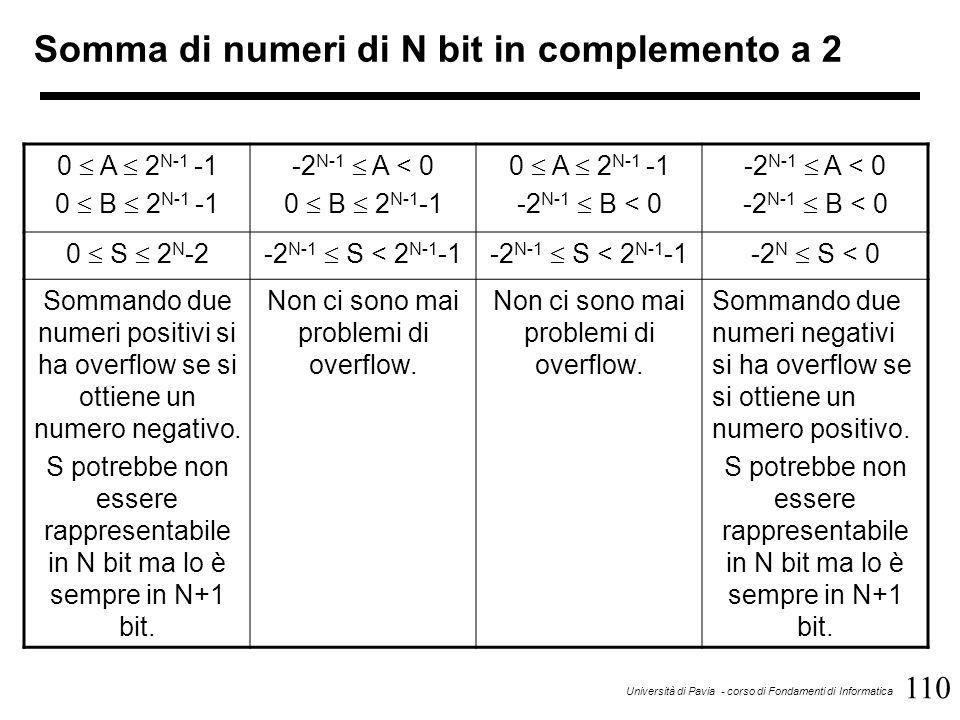 Sistemi di numerazione: esempi