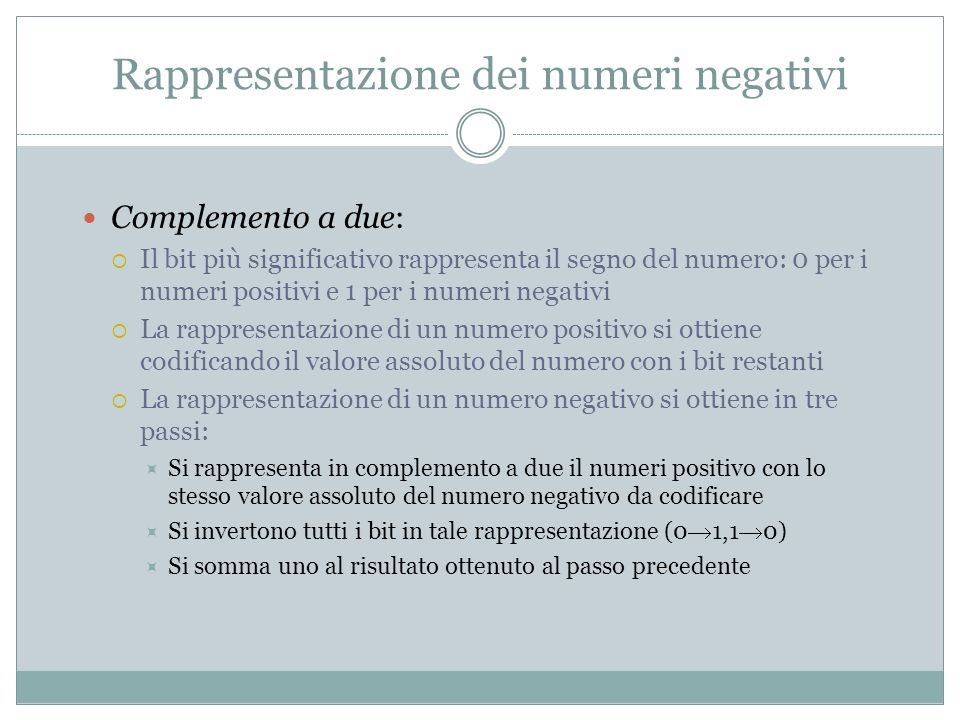Rappresentazione dei numeri negativi