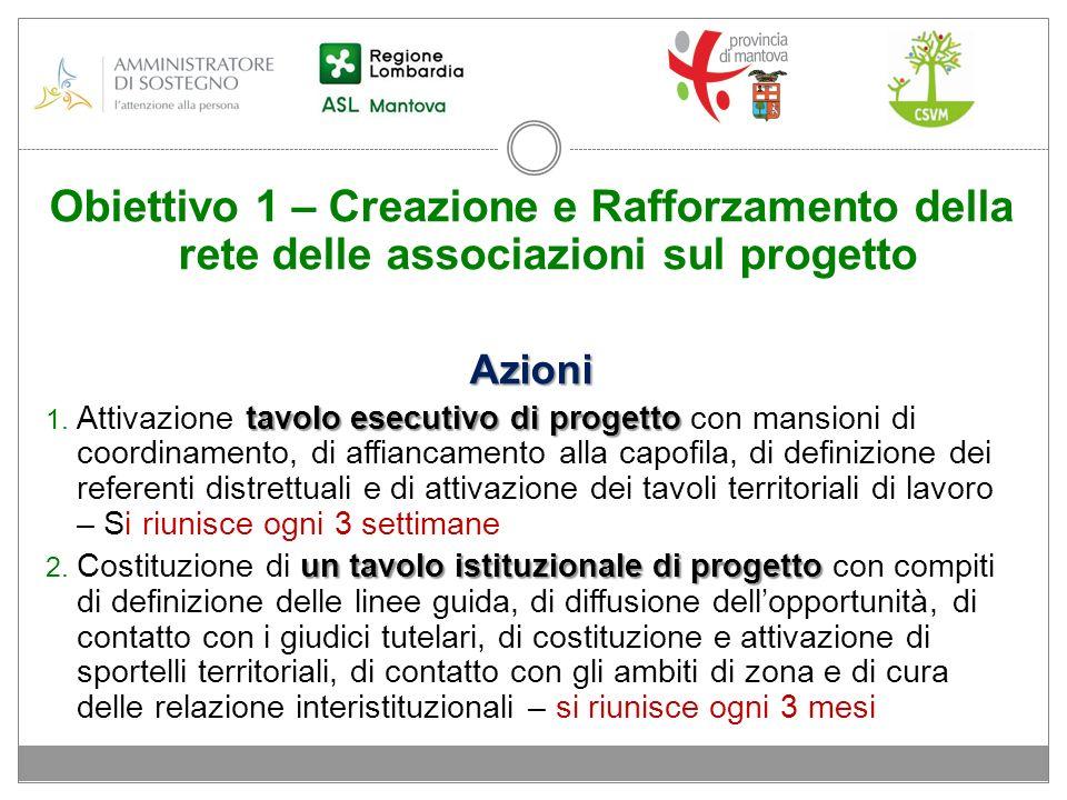Obiettivo 1 – Creazione e Rafforzamento della rete delle associazioni sul progetto