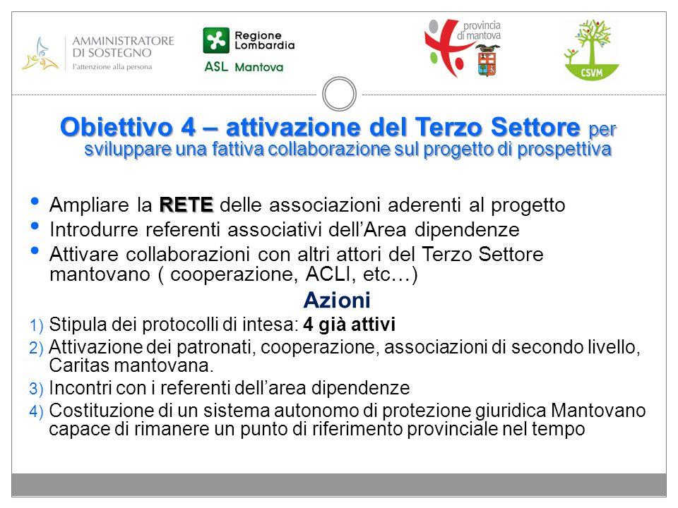 Obiettivo 4 – attivazione del Terzo Settore per sviluppare una fattiva collaborazione sul progetto di prospettiva