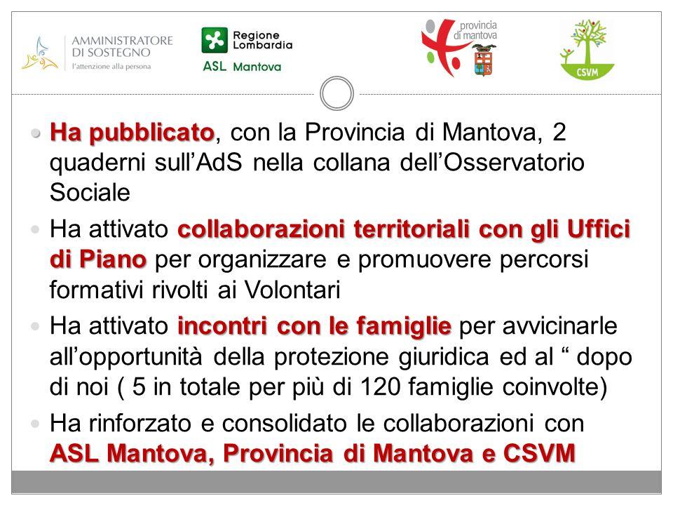 Ha pubblicato, con la Provincia di Mantova, 2 quaderni sull'AdS nella collana dell'Osservatorio Sociale
