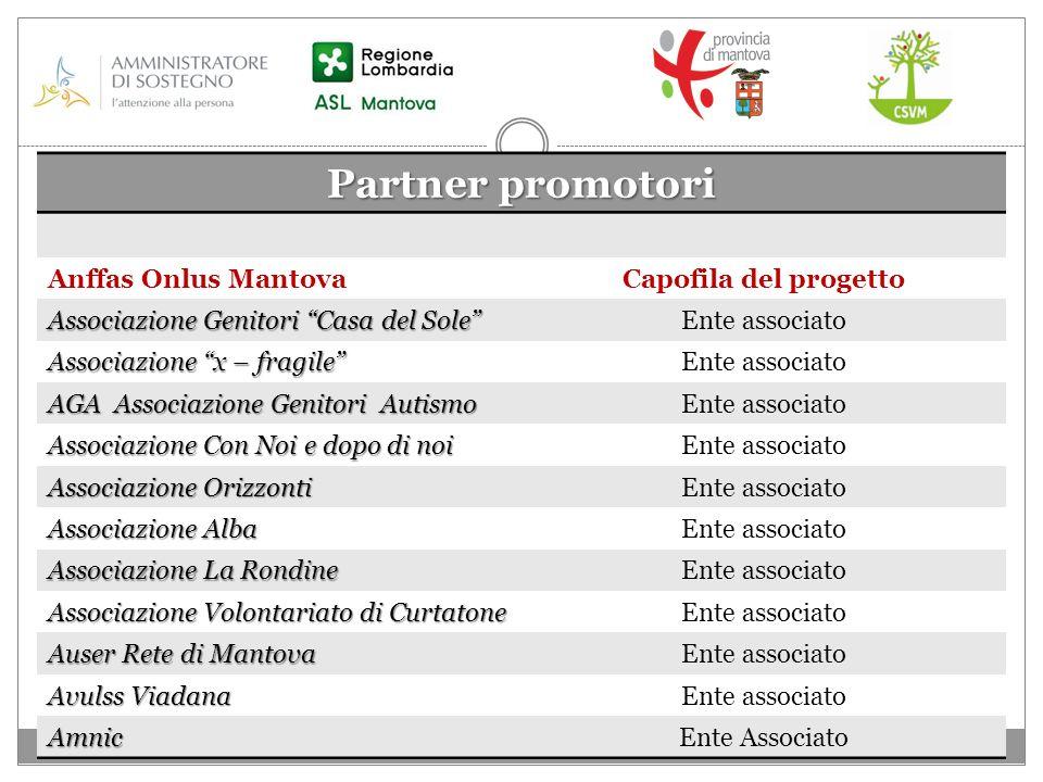 Partner promotori Anffas Onlus Mantova Capofila del progetto