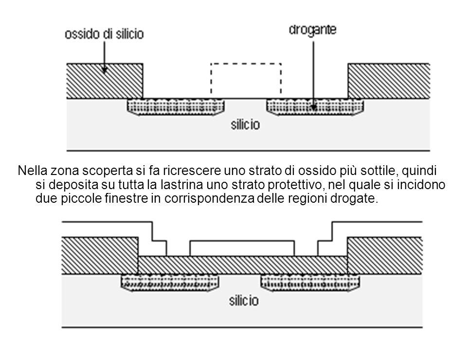 Nella zona scoperta si fa ricrescere uno strato di ossido più sottile, quindi si deposita su tutta la lastrina uno strato protettivo, nel quale si incidono due piccole finestre in corrispondenza delle regioni drogate.