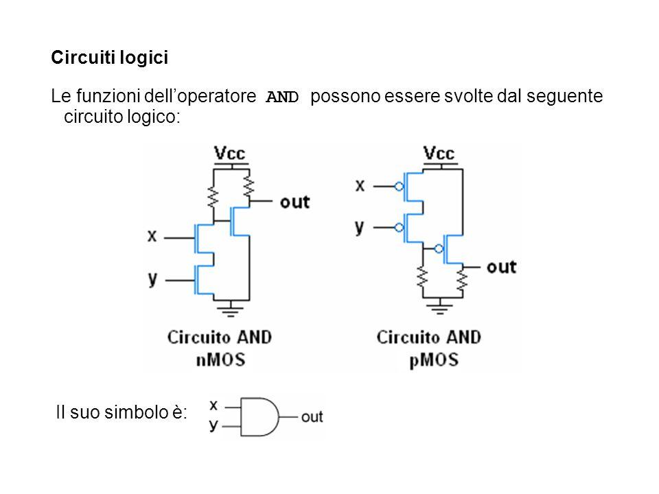 Circuiti logici Le funzioni dell'operatore AND possono essere svolte dal seguente circuito logico: Il suo simbolo è: