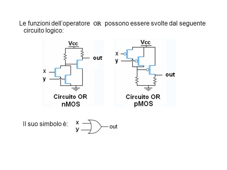 Le funzioni dell'operatore OR possono essere svolte dal seguente circuito logico: