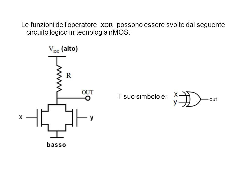 Le funzioni dell operatore XOR possono essere svolte dal seguente circuito logico in tecnologia nMOS: