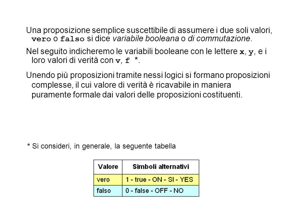 Una proposizione semplice suscettibile di assumere i due soli valori, vero o falso si dice variabile booleana o di commutazione.