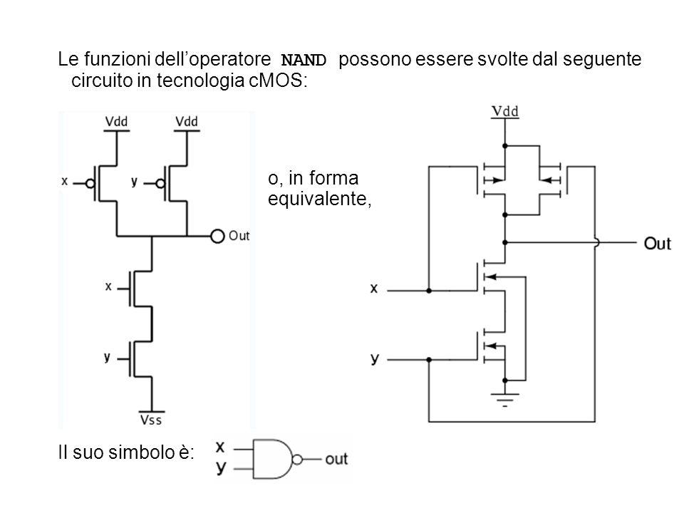 Le funzioni dell'operatore NAND possono essere svolte dal seguente circuito in tecnologia cMOS: