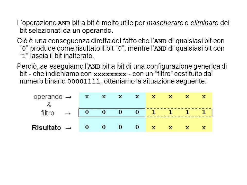 L'operazione AND bit a bit è molto utile per mascherare o eliminare dei bit selezionati da un operando.