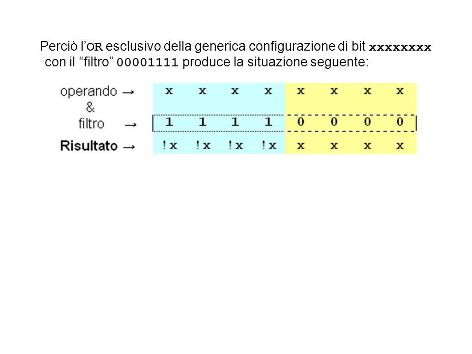 Perciò l'OR esclusivo della generica configurazione di bit xxxxxxxx con il filtro 00001111 produce la situazione seguente: