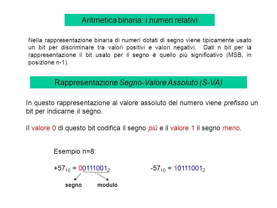 Aritmetica binaria: i numeri relativi