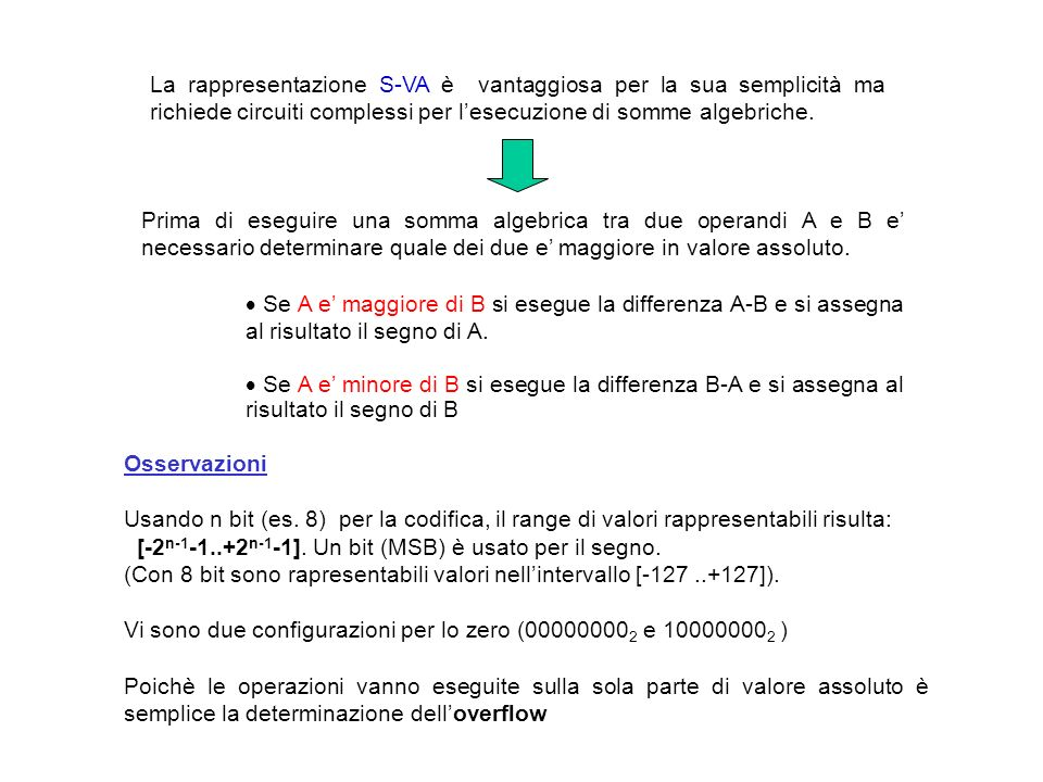 La rappresentazione S-VA è vantaggiosa per la sua semplicità ma richiede circuiti complessi per l'esecuzione di somme algebriche.