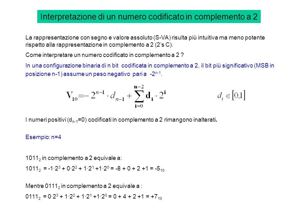 Interpretazione di un numero codificato in complemento a 2