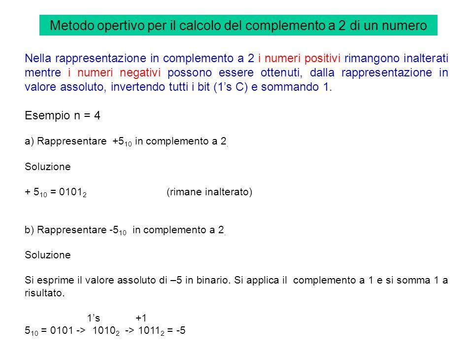 Metodo opertivo per il calcolo del complemento a 2 di un numero