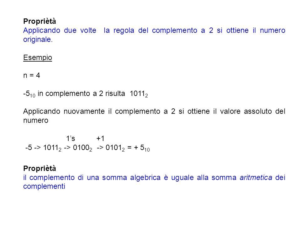 Propriètà Applicando due volte la regola del complemento a 2 si ottiene il numero originale. Esempio.