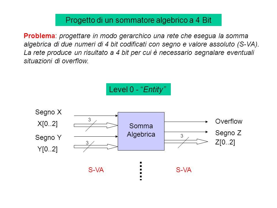 Progetto di un sommatore algebrico a 4 Bit